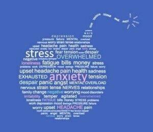 اضطراب و شیوع آن