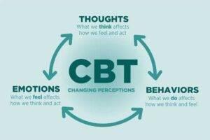 درمان شناختی رفتاری افسردگی